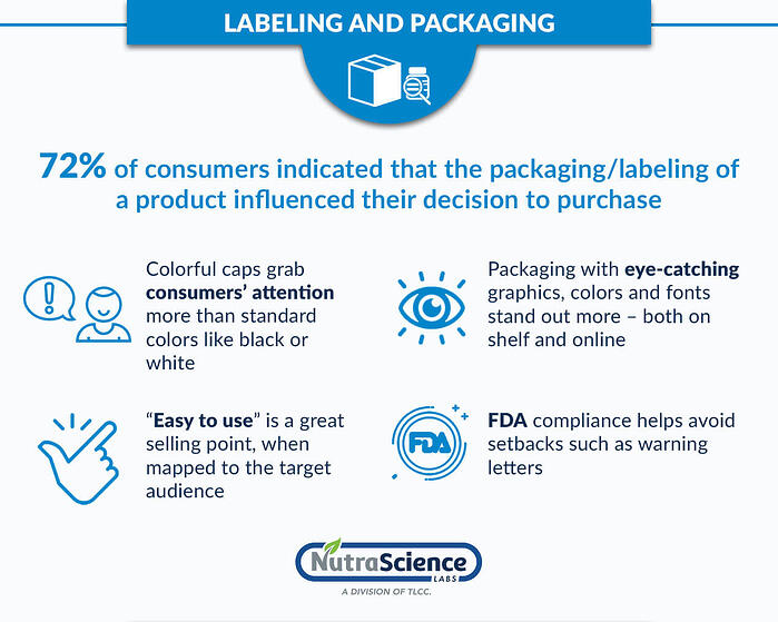 Labeling and Packaging Tips