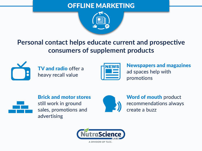 Offline Marketing Tips for Selling Dietary Supplements