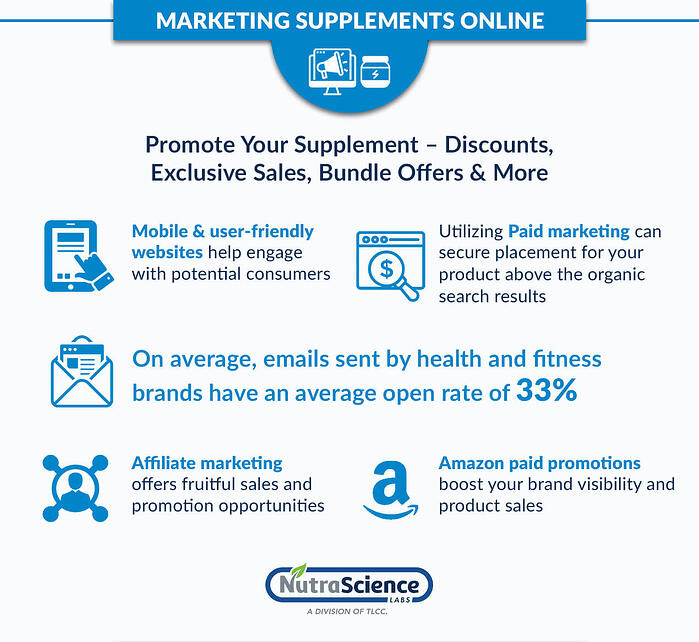 Tips for Marketing Supplements Online