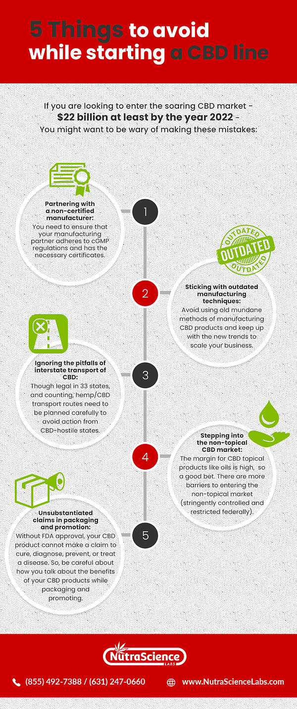 5 Things to Avoid When Starting a CBD Supplement Line - Infographic