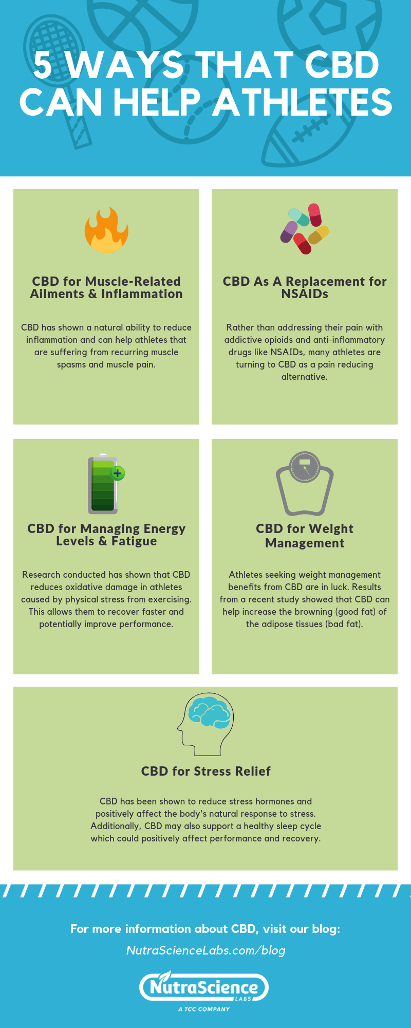 5 Ways that CBD Can Help Athletes - Infographic