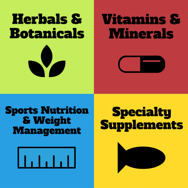 The four major supplement categories are herbals & botanicals, vitamins and minerals, sports nutrition & weight management, and specialty supplements