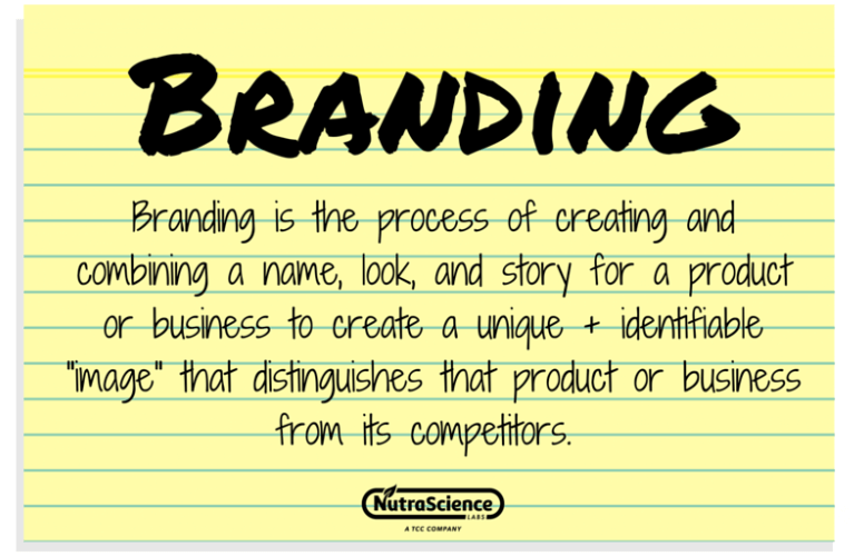 "Branding is the process of creating and combining a name, look, and story for a product or business to create a unique + identifiable ""image"" that distinguishes that product or business from its competitors."