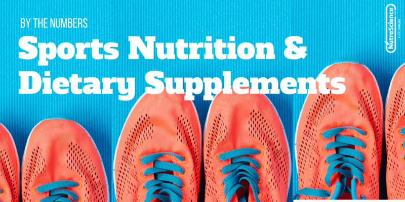 By the Numbers: Sports Nutrition & Dietary Supplements