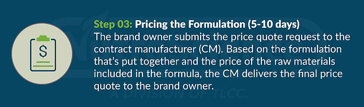 Step 3- Pricing Out the Formulation