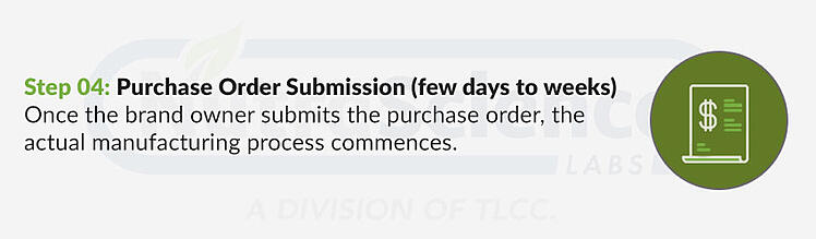 Step 4- Purchase Order Submission