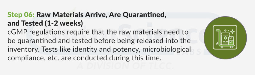 Step 6- Raw Materials Arrive, Are Quarantined, And Tested