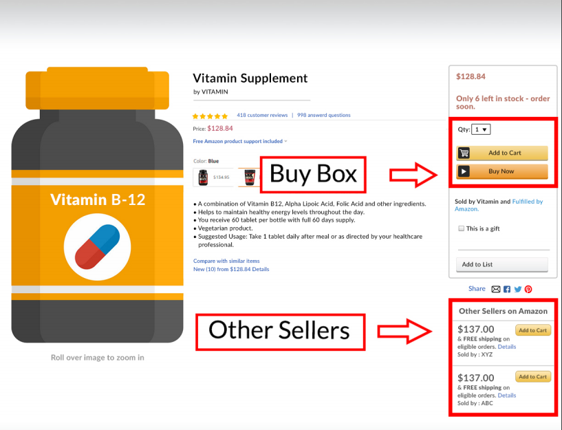 Amazon Buy Box Example for Dietary Supplements