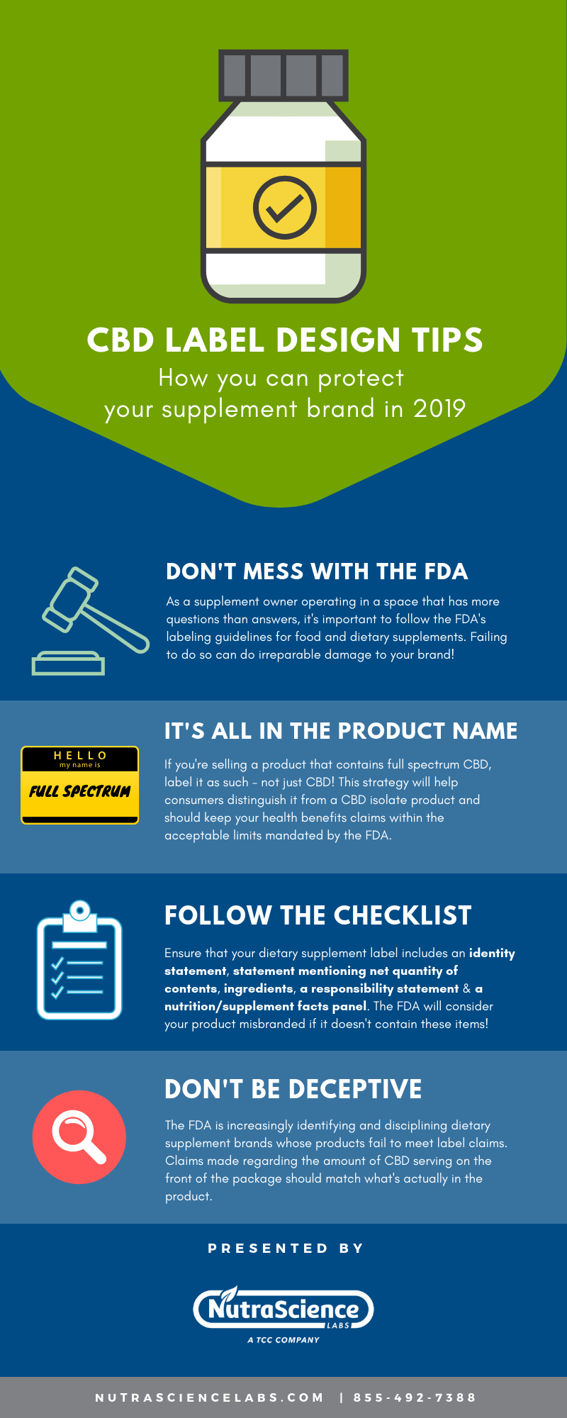 CBD Supplement Label Design - Infographic