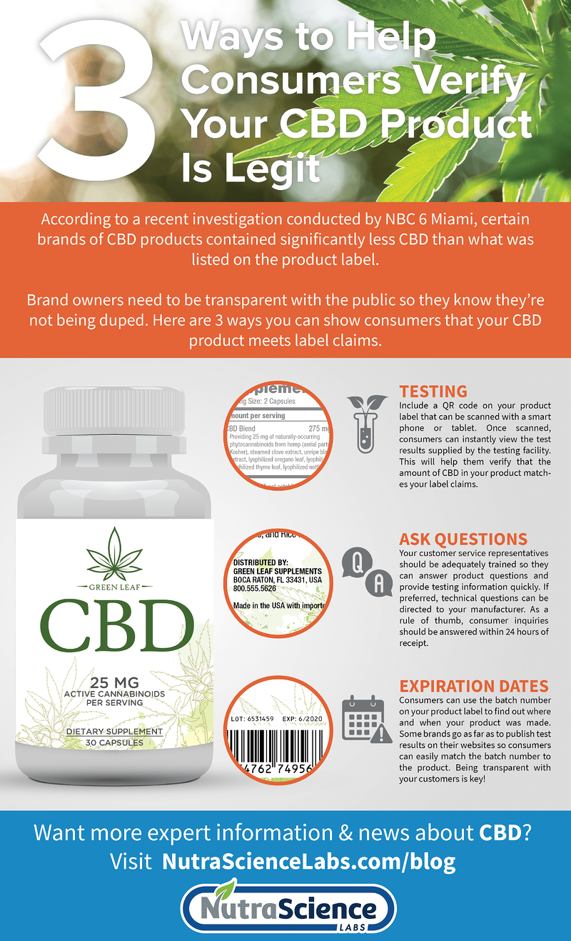 Infographic: 3 Ways to Help Consumers Verify Your CBD Product Is Legitimate