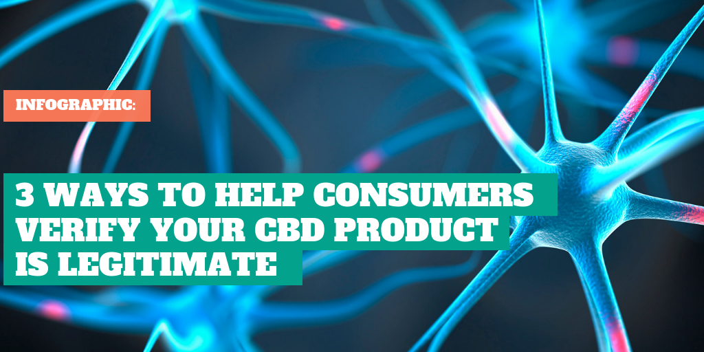 [Infographic] 3 Ways to Help Consumers Verify Your CBD Product Is Legitimate